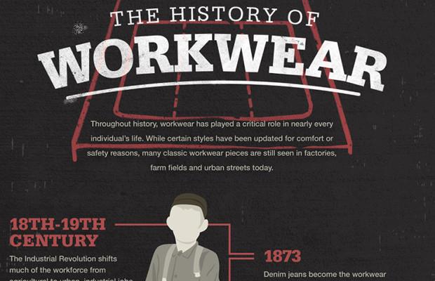 dickies-history-workwear